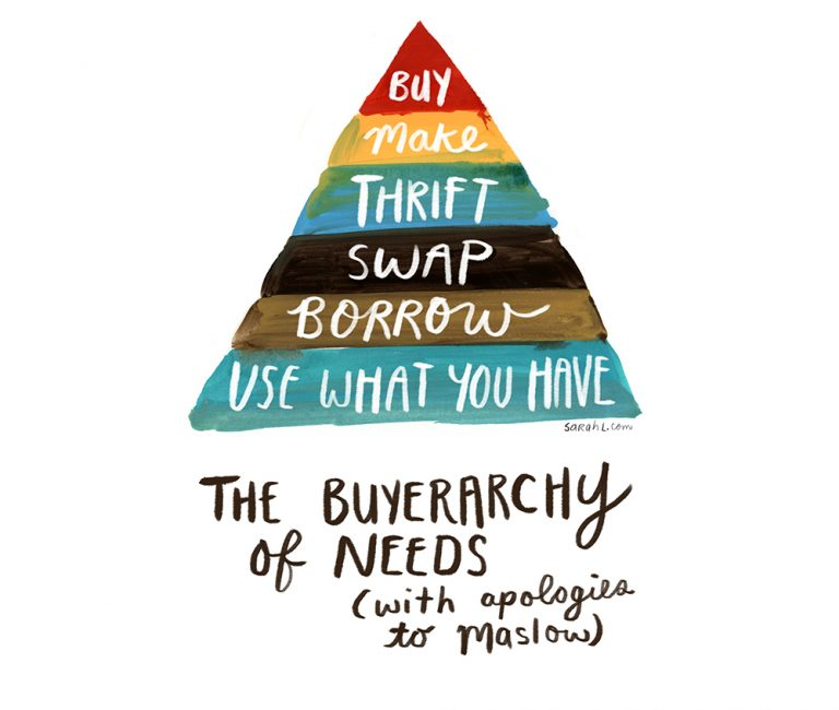 Second Hand: Buyarchy of Needs by Sarah Lazarovic